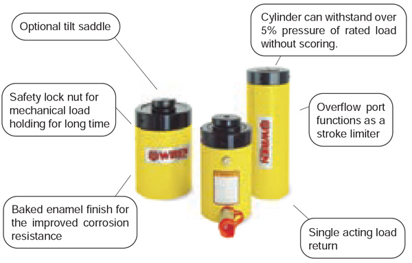 CLL series Single-Acting Lock Nut Cylinder
