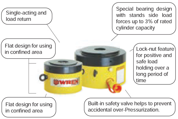 CLP series Single-Acting Pancake Lock Nut Cylinder