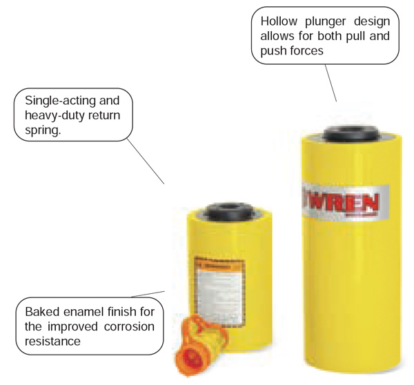 RCH series Single - Acting Hollow Plunger Cylinder