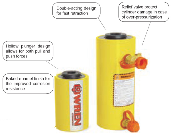 RRH series Double-Acting Hollow Plunger Cylinder